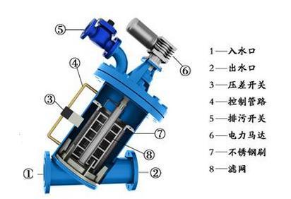 水处理设备生产厂家,过滤器,一体化污水设备,湖南废水处理